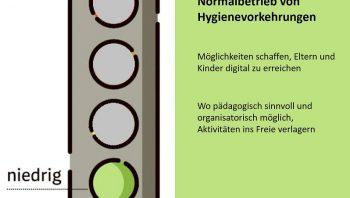 Infos zu Bedeutung Coronaampel grün